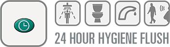 1-hygiene